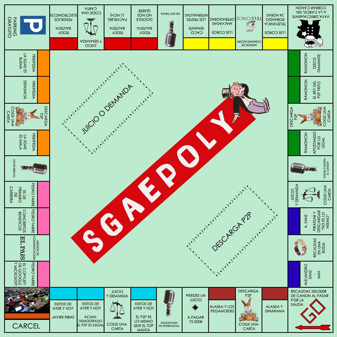 Juegos De Mesa En Pdf Monopoly En Dos Versiones Bloglobosofia